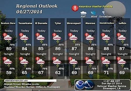 april 27 weather outlook